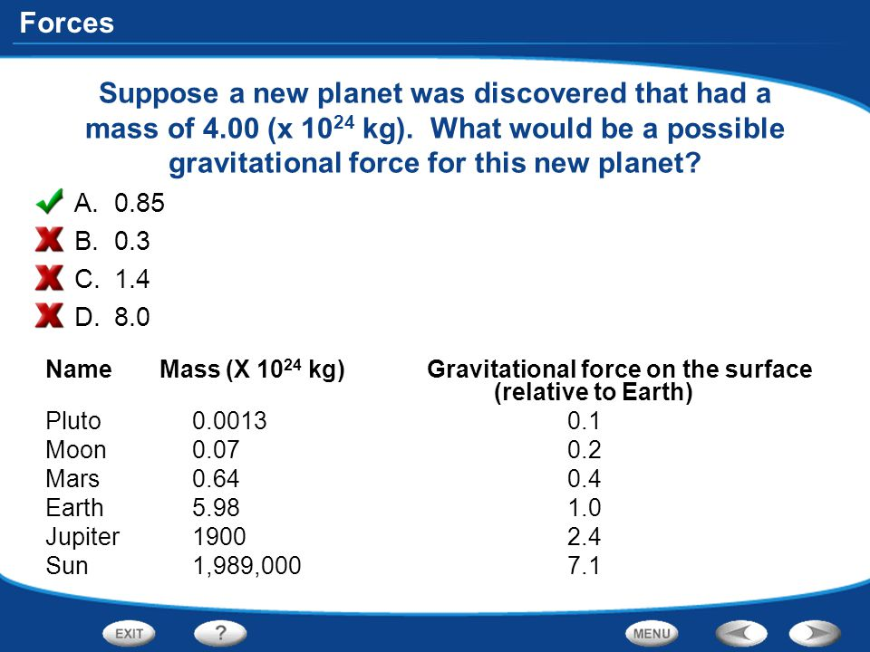 Suppose a new planet was discovered that had a mass of 4