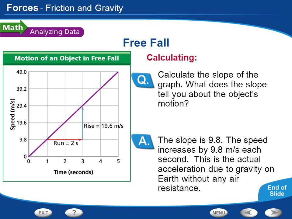Free Fall - Friction and Gravity Calculating:
