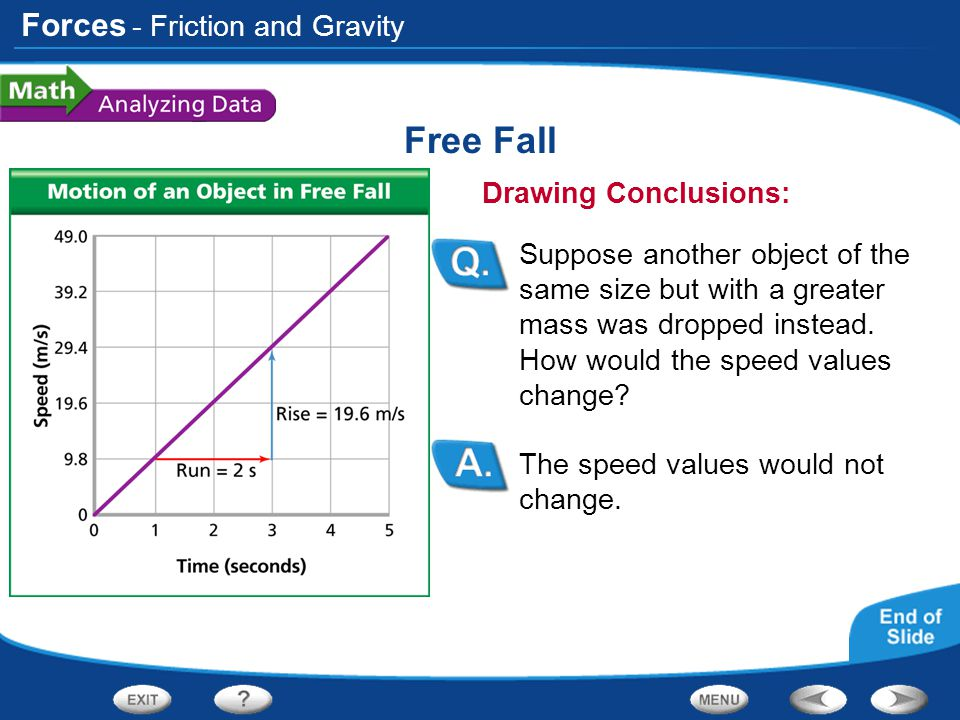 Free Fall - Friction and Gravity Drawing Conclusions: