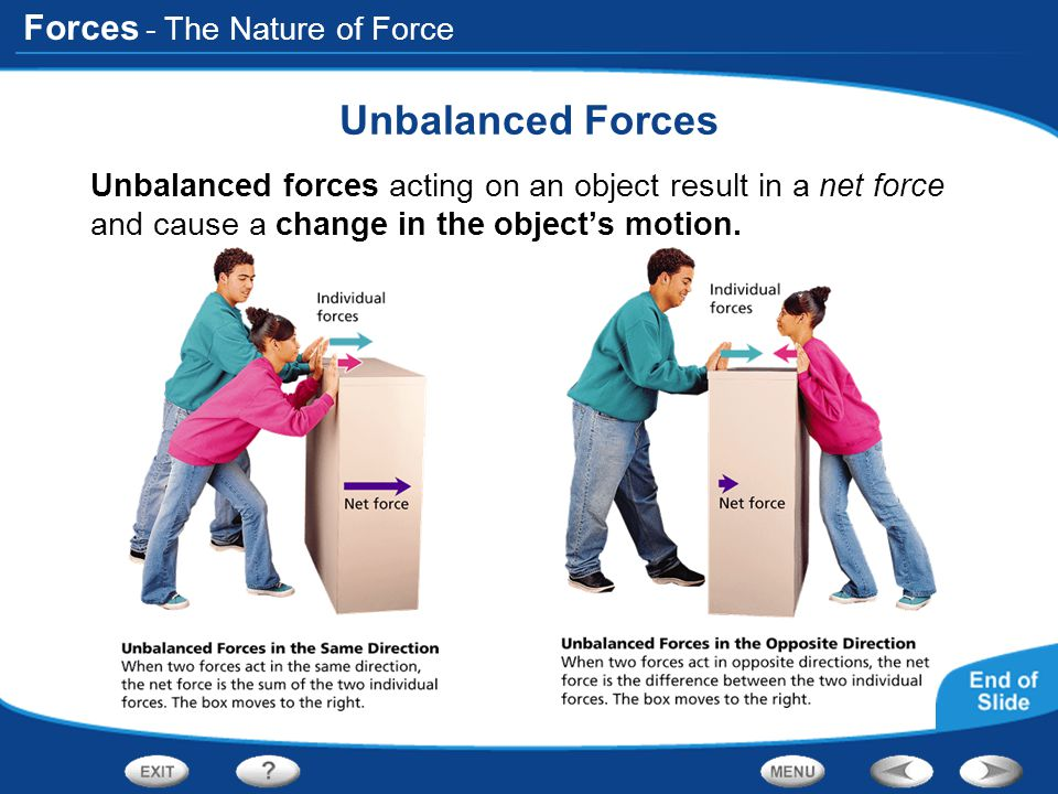 Unbalanced Forces - The Nature of Force