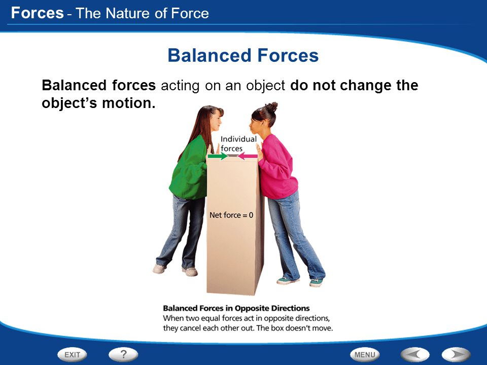 Balanced Forces - The Nature of Force