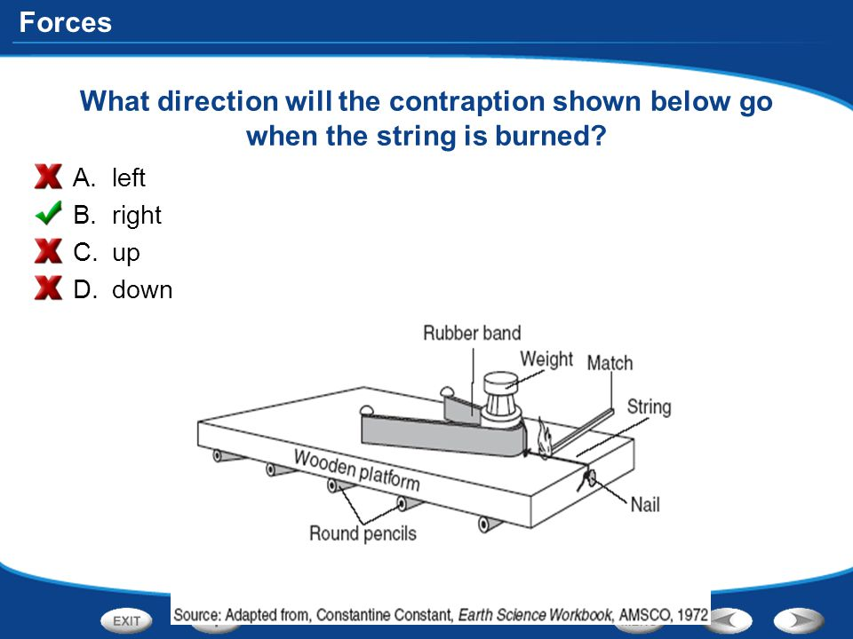 What direction will the contraption shown below go when the string is burned