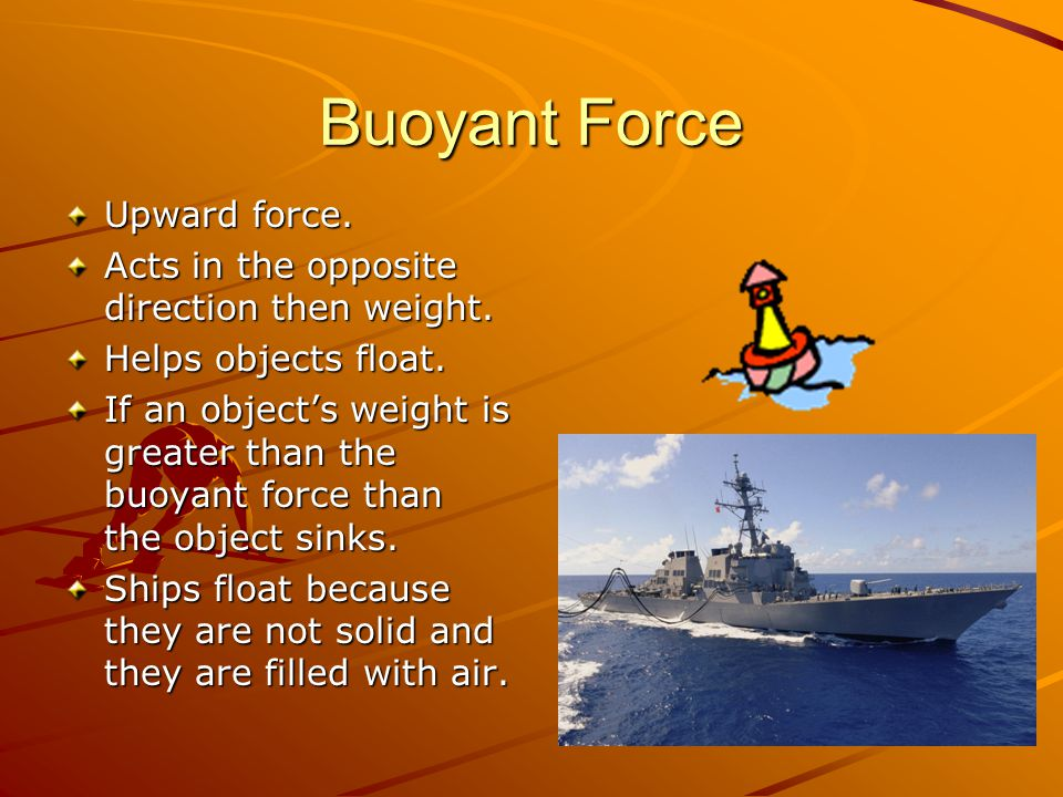 Buoyant Force Upward force.