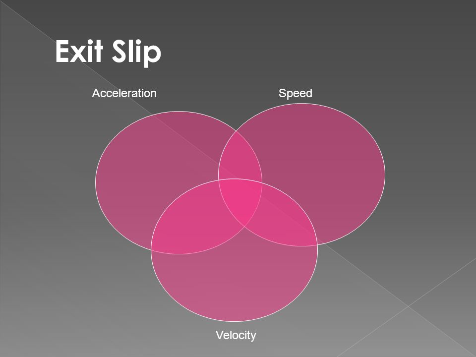 Exit Slip Acceleration Speed Velocity