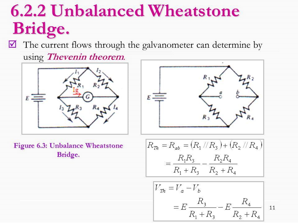 Figure 6.3: Unbalance Wheatstone Bridge.