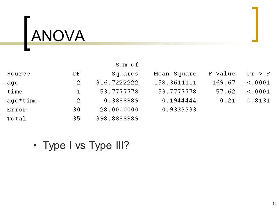 ANOVA Type I vs Type III