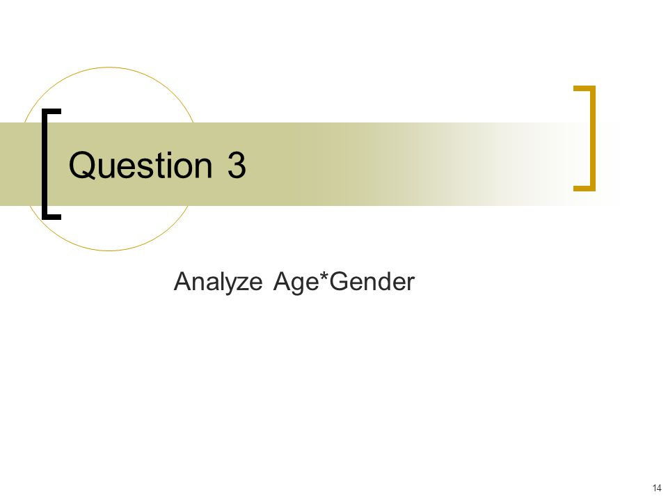 Question 3 Analyze Age*Gender