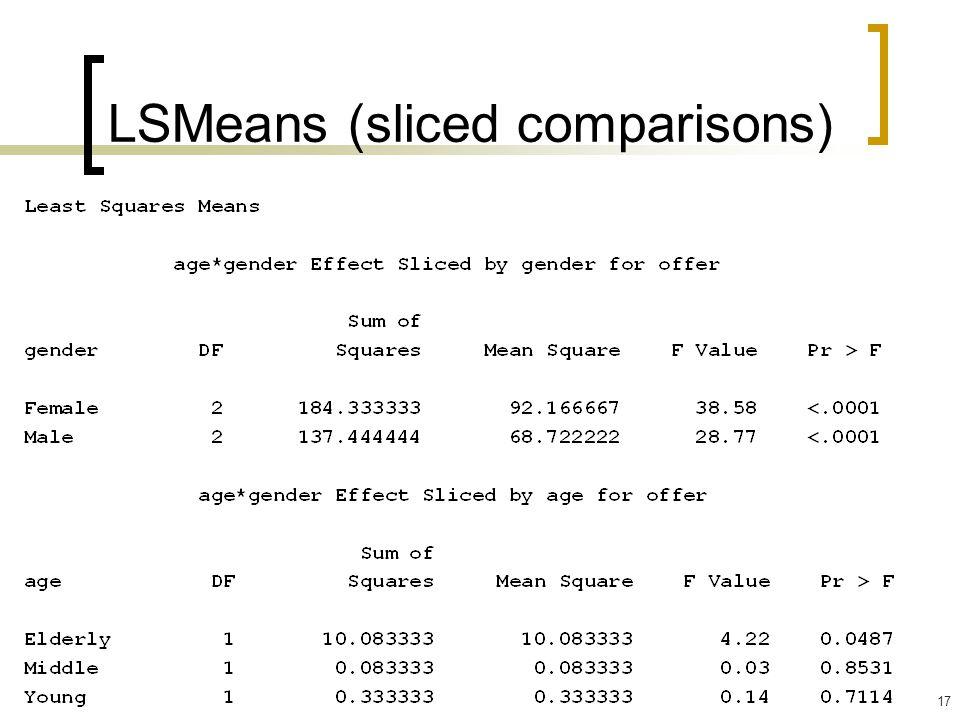 LSMeans (sliced comparisons)