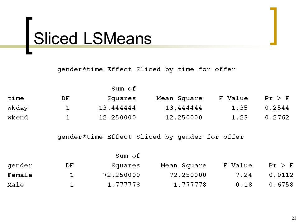 Sliced LSMeans