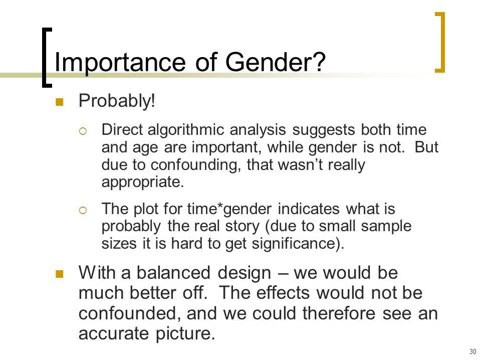 Importance of Gender Probably!