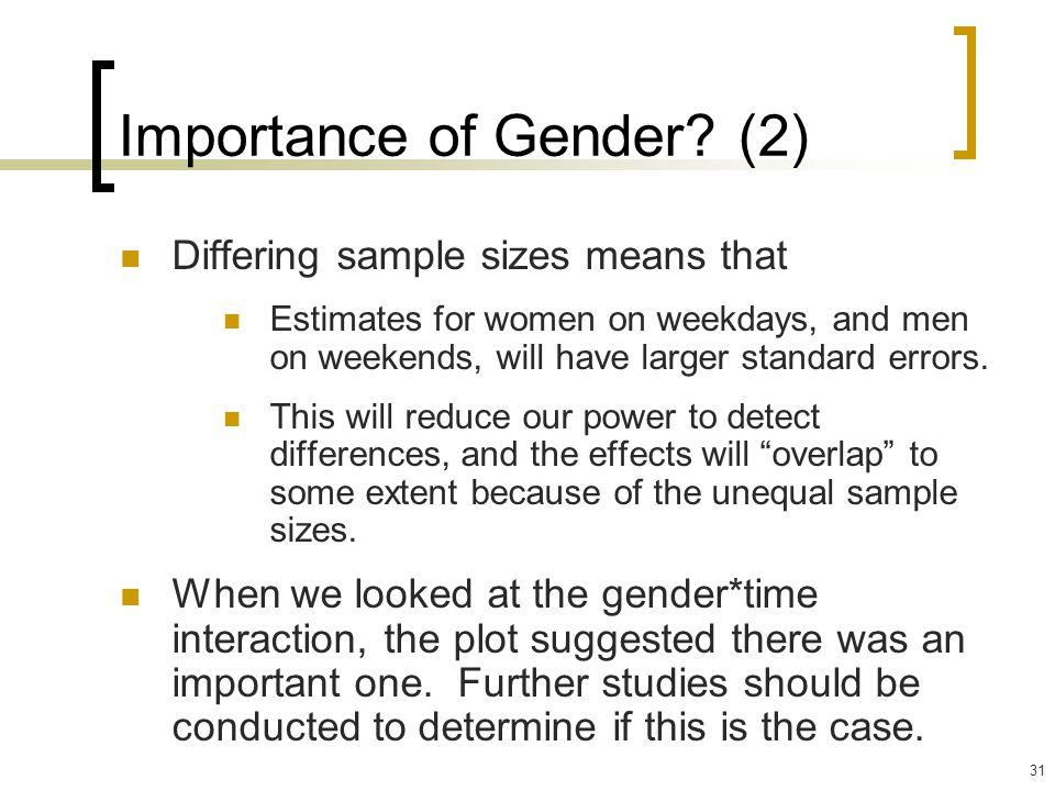 Importance of Gender (2)