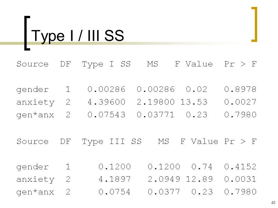 Type I / III SS