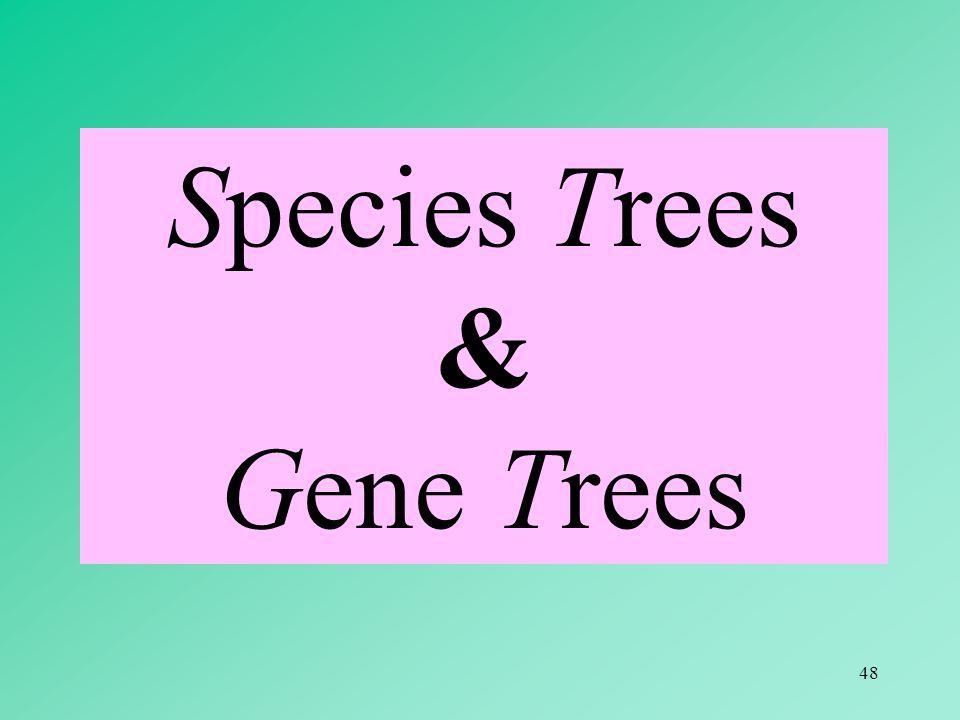 Species Trees & Gene Trees