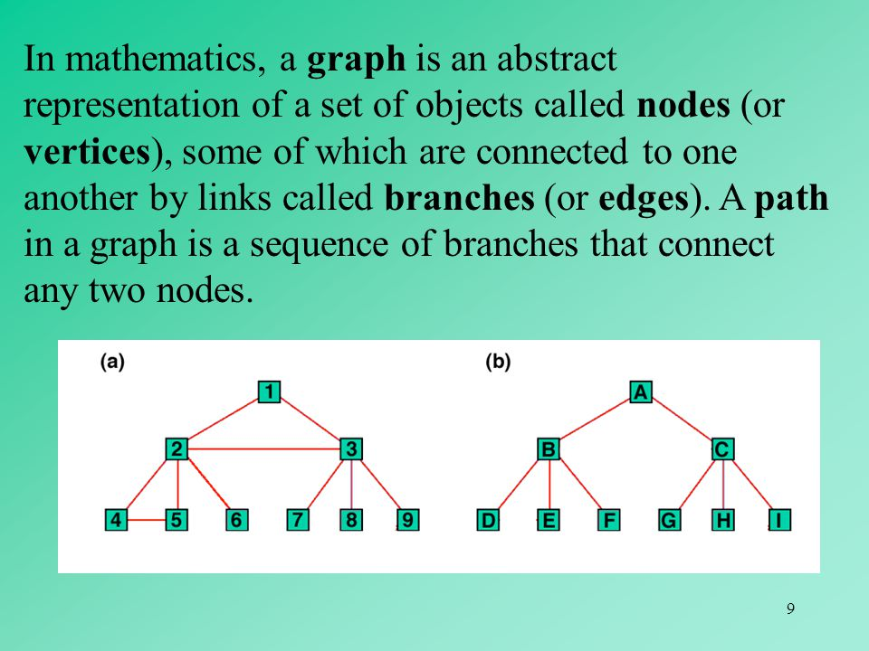 In mathematics, a graph is an abstract representation of a set of objects called nodes (or vertices), some of which are connected to one another by links called branches (or edges).