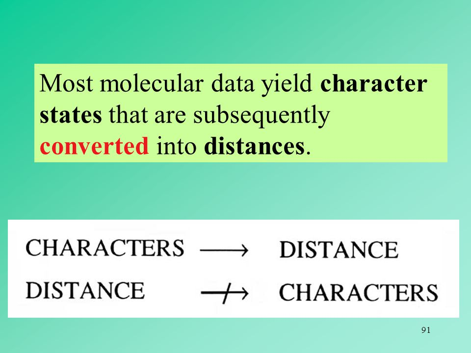 Most molecular data yield character states that are subsequently converted into distances.