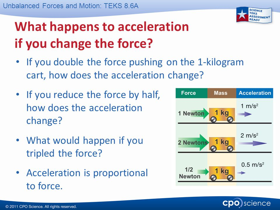 What happens to acceleration if you change the force