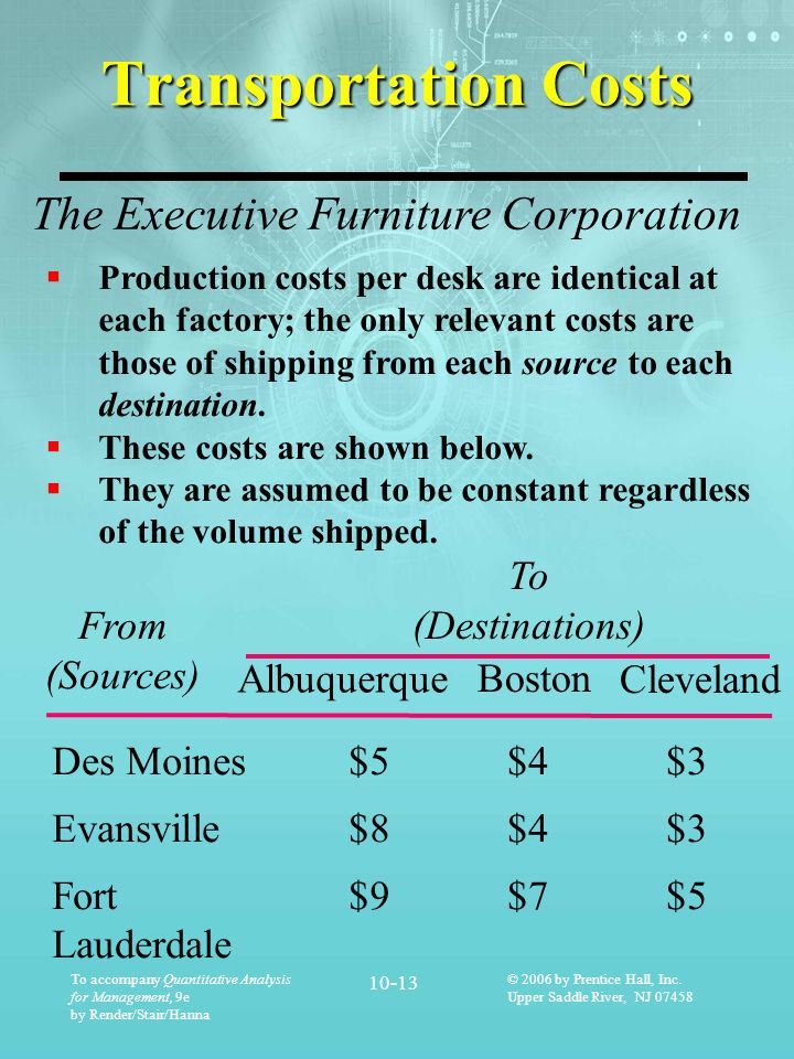 Transportation Costs The Executive Furniture Corporation From