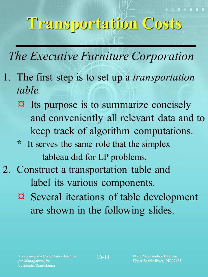 Transportation Costs The Executive Furniture Corporation