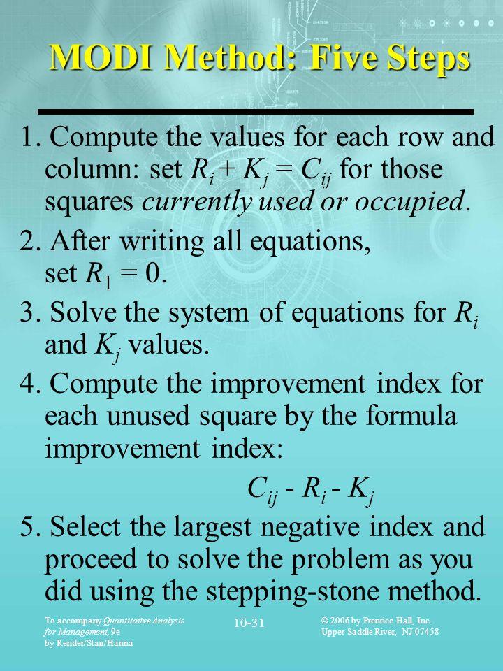 MODI Method: Five Steps
