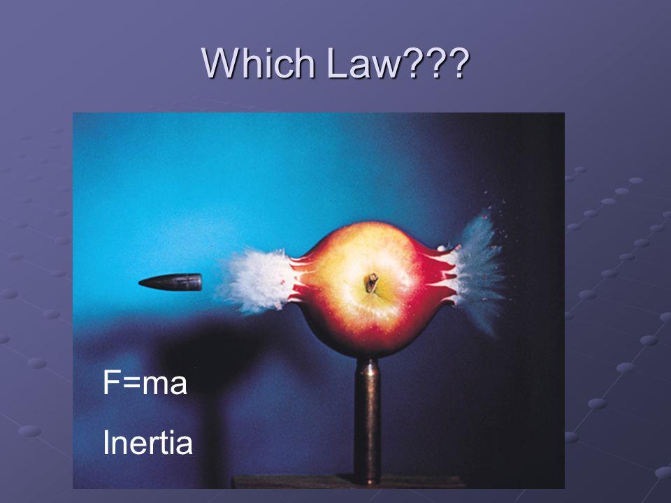 Which Law F=ma Inertia