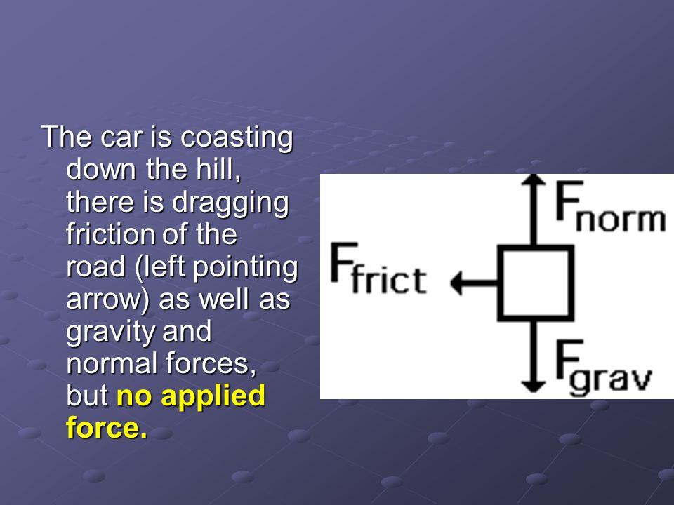 The car is coasting down the hill, there is dragging friction of the road (left pointing arrow) as well as gravity and normal forces, but no applied force.