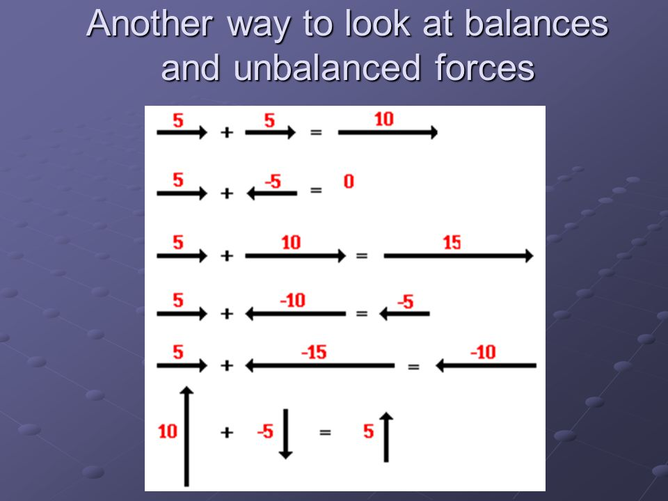 Another way to look at balances and unbalanced forces