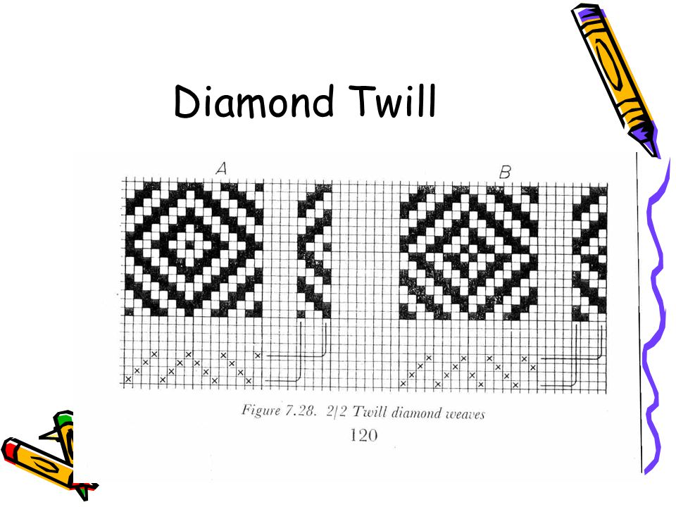 Diamond Twill