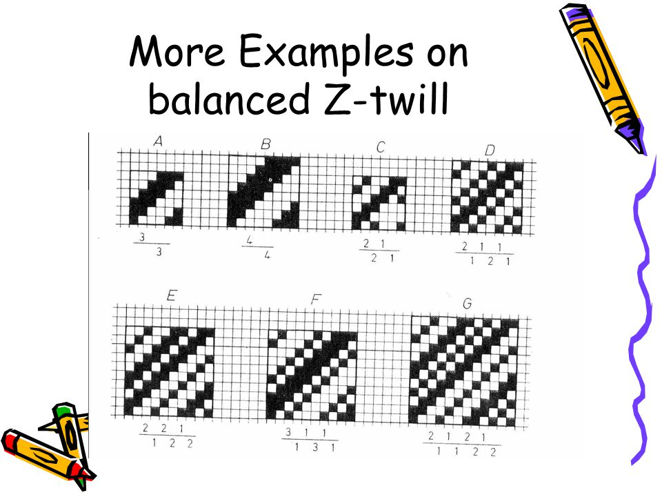 More Examples on balanced Z-twill