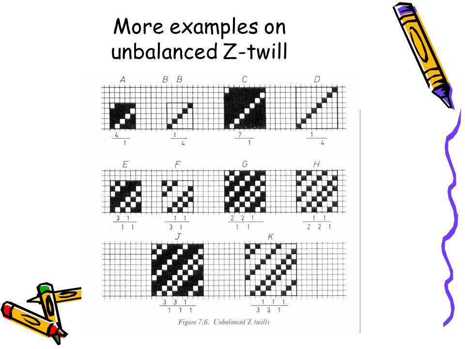 More examples on unbalanced Z-twill