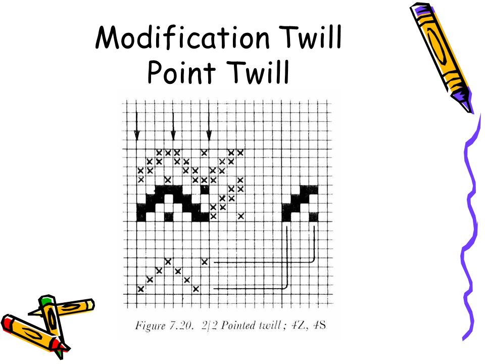 Modification Twill Point Twill