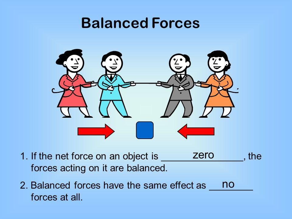 Balanced Forces zero no