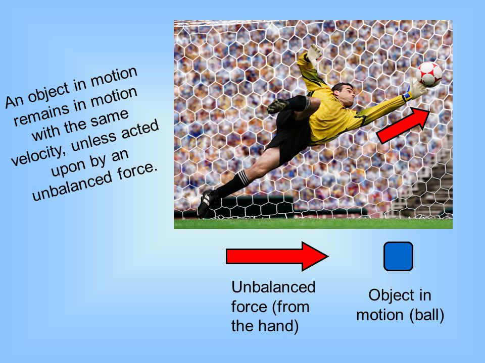 Object in motion (ball)