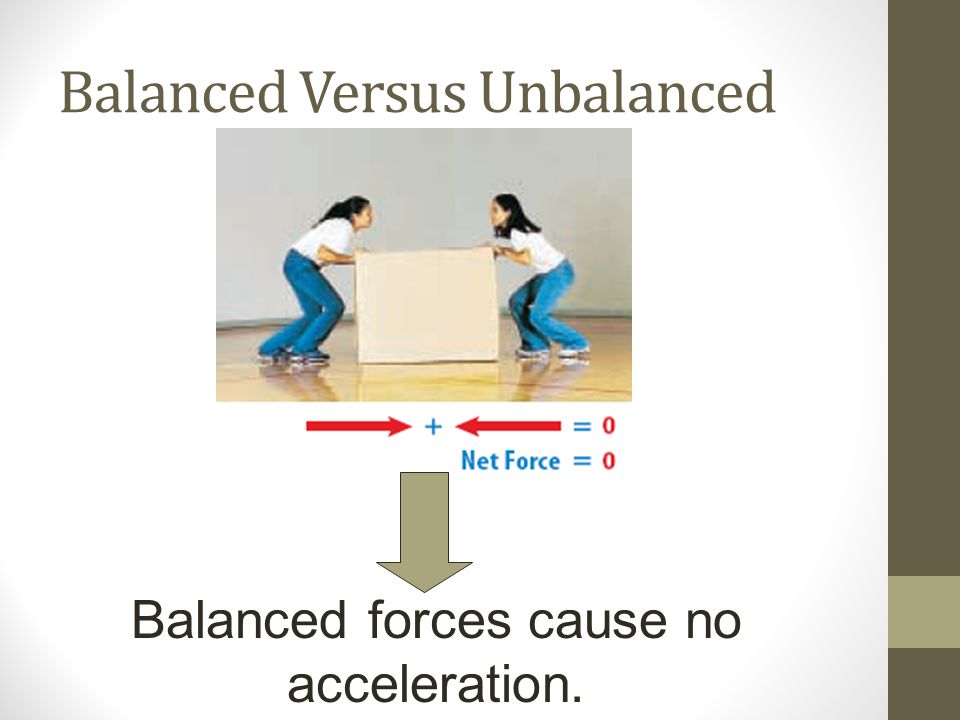 Balanced Versus Unbalanced