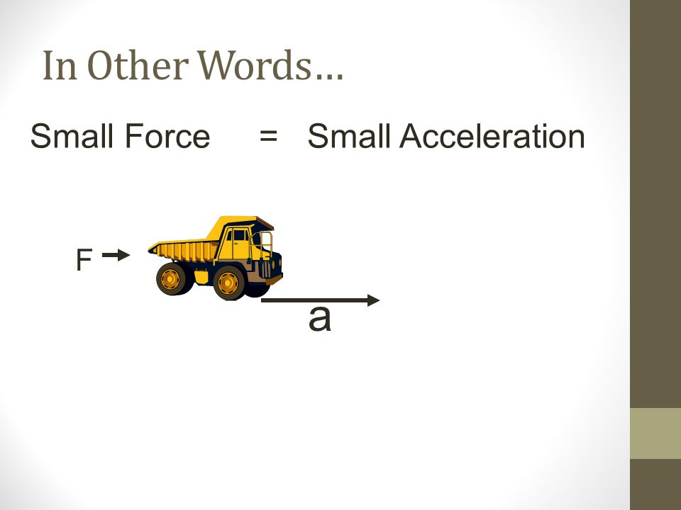In Other Words… Small Force = Small Acceleration F a