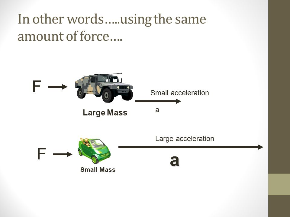 In other words…..using the same amount of force….