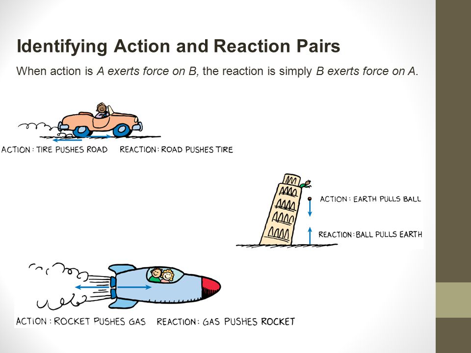 Identifying Action and Reaction Pairs
