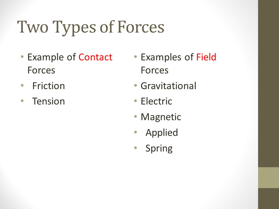 Two Types of Forces Example of Contact Forces Examples of Field Forces