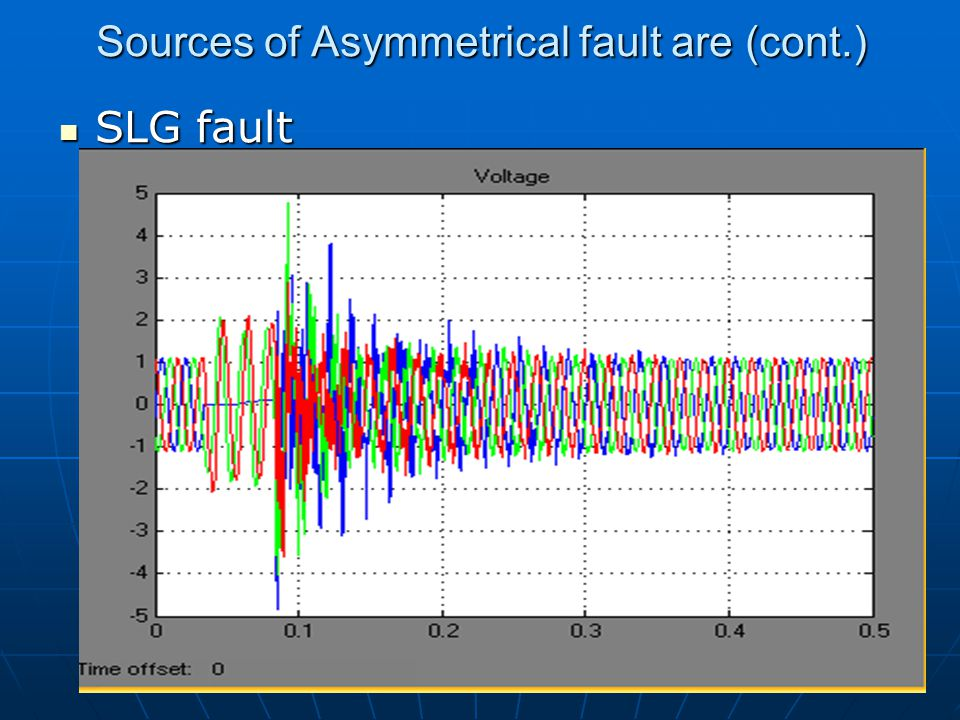 Sources of Asymmetrical fault are (cont.)
