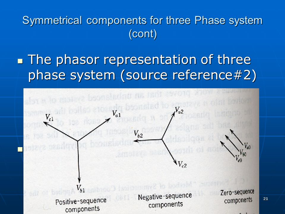 Symmetrical components for three Phase system (cont)