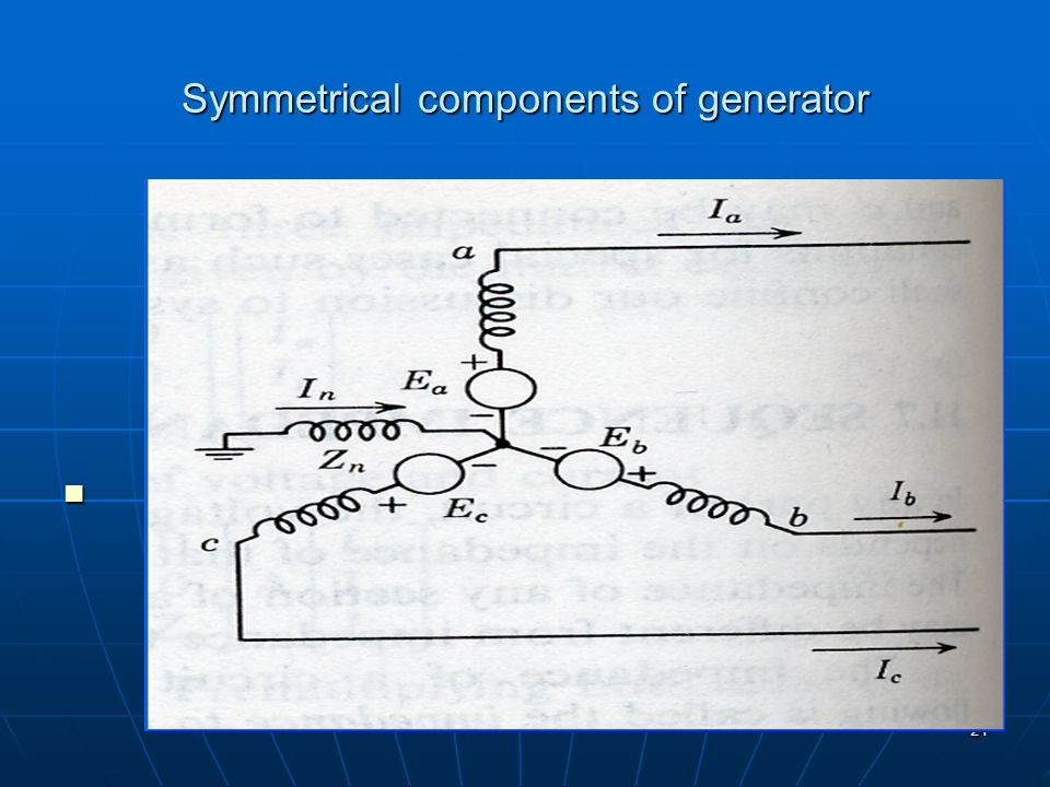 Symmetrical components of generator