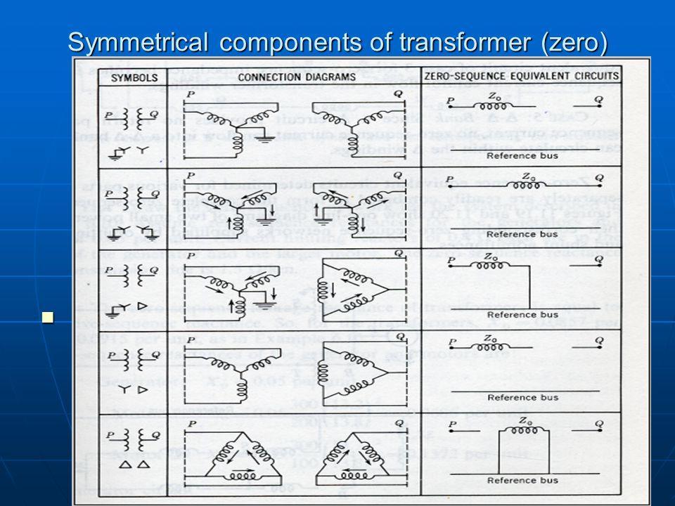 Symmetrical components of transformer (zero)