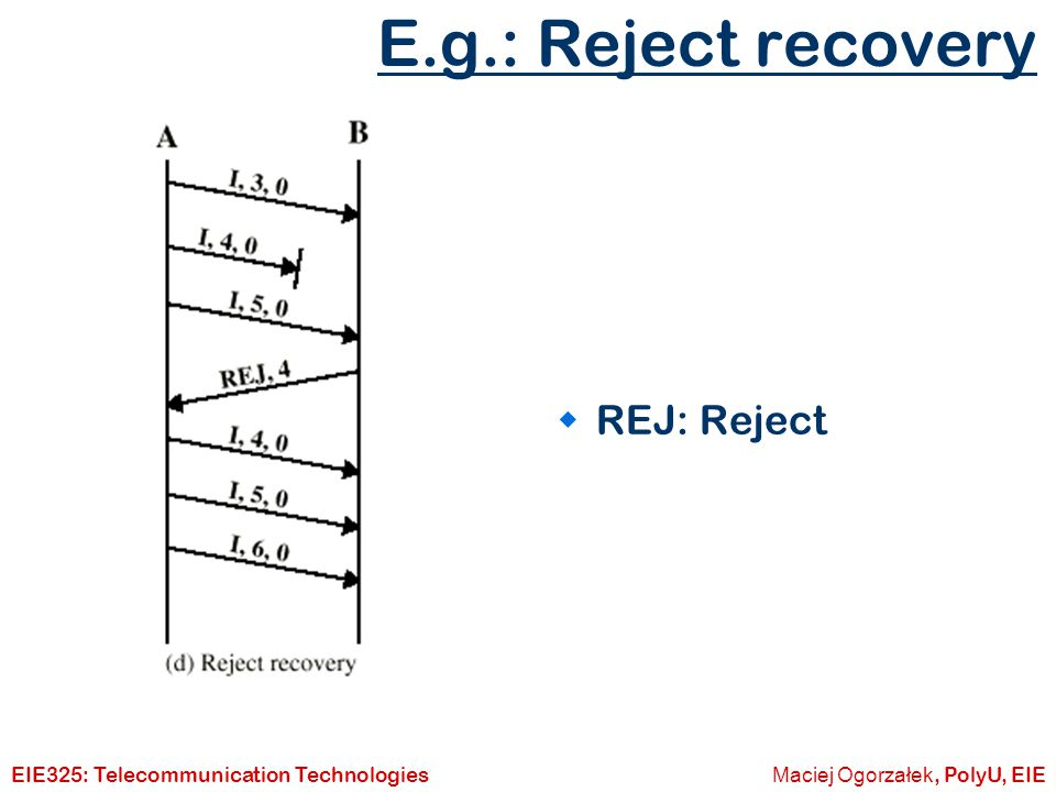 E.g.: Reject recovery REJ: Reject
