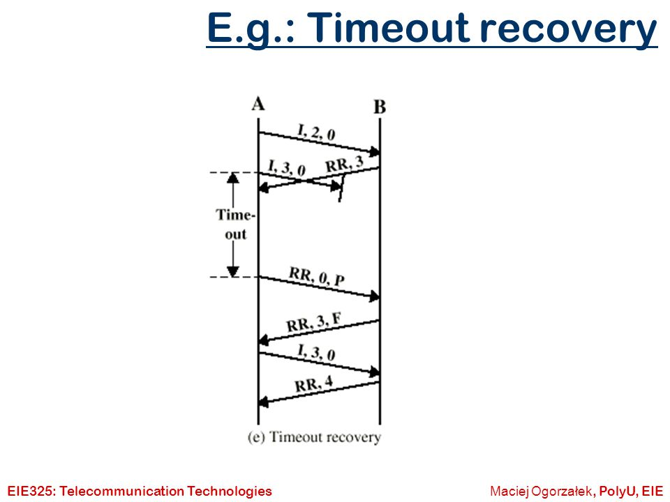 E.g.: Timeout recovery EIE325: Telecommunication Technologies