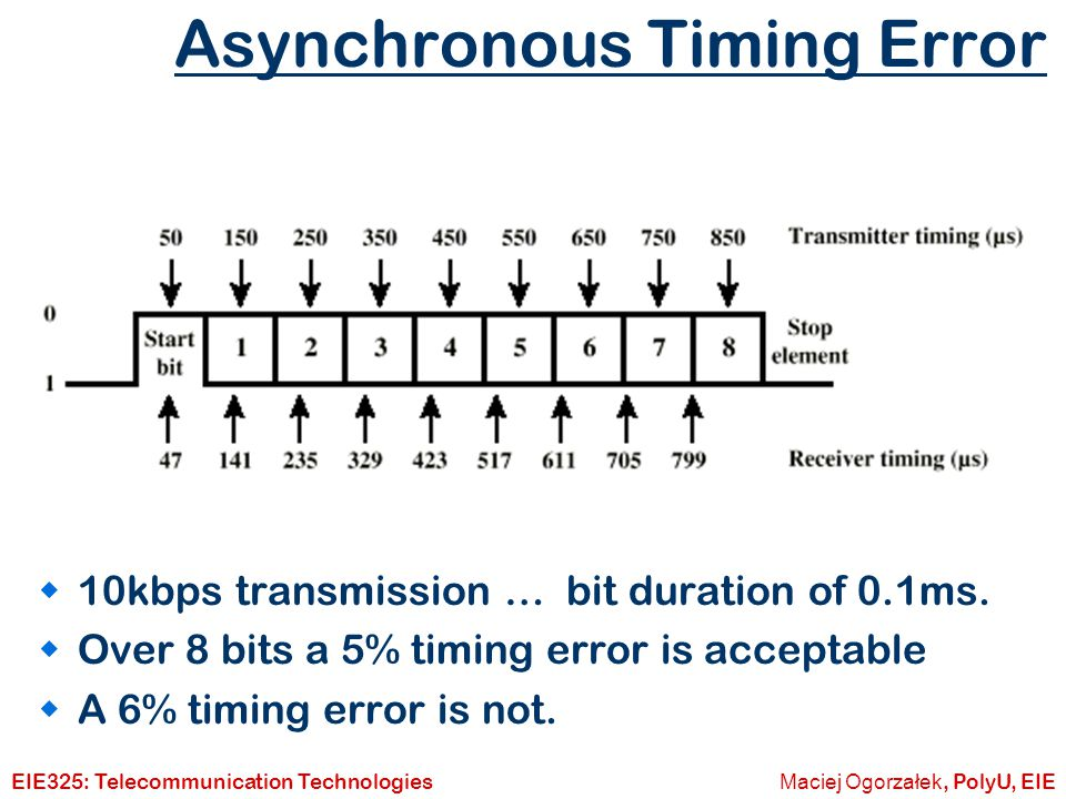Asynchronous Timing Error