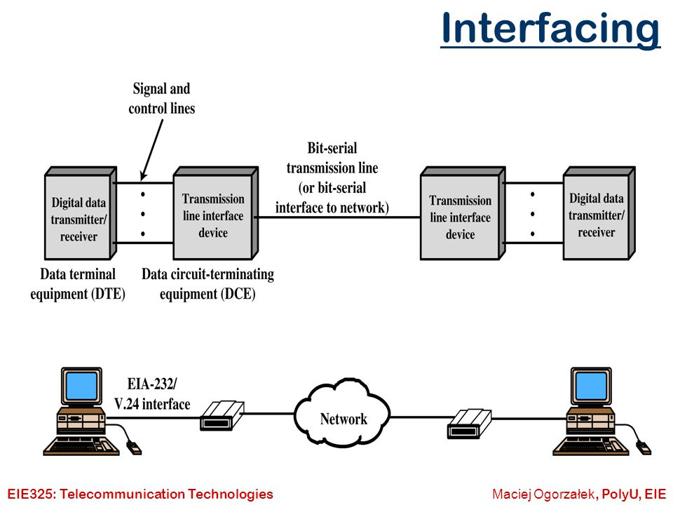 Interfacing EIE325: Telecommunication Technologies