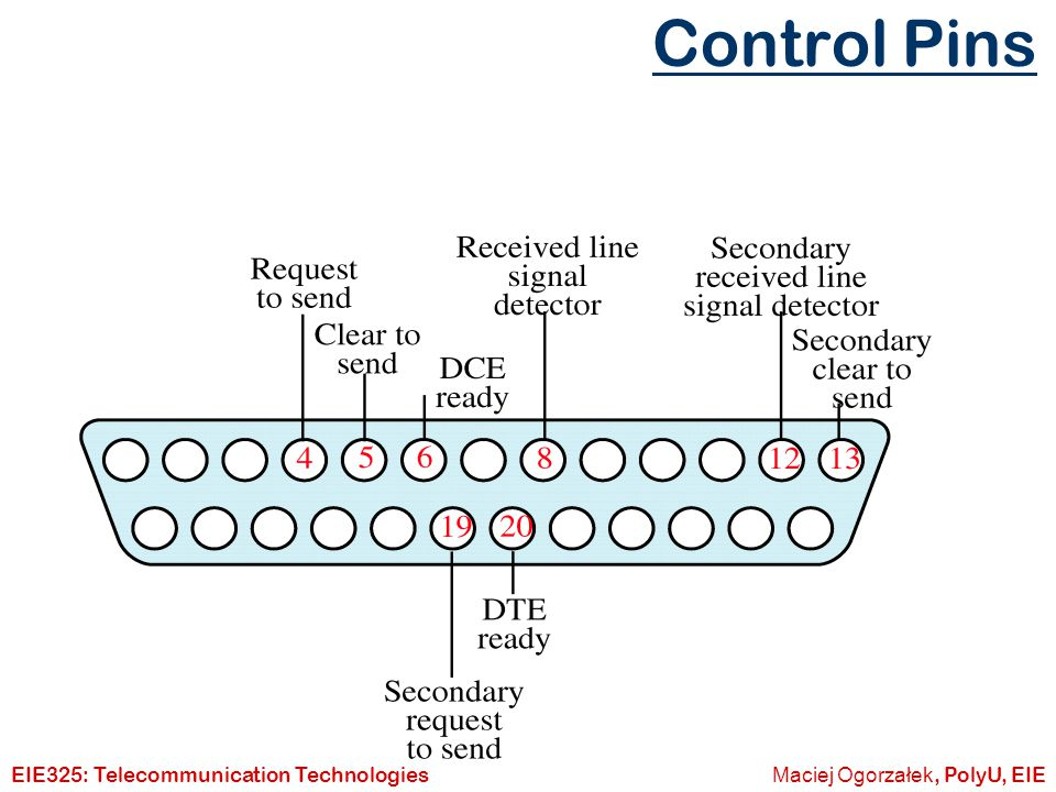Control Pins EIE325: Telecommunication Technologies