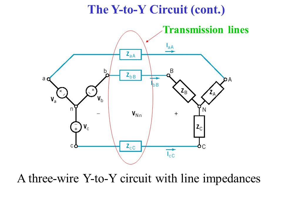 The Y-to-Y Circuit (cont.)