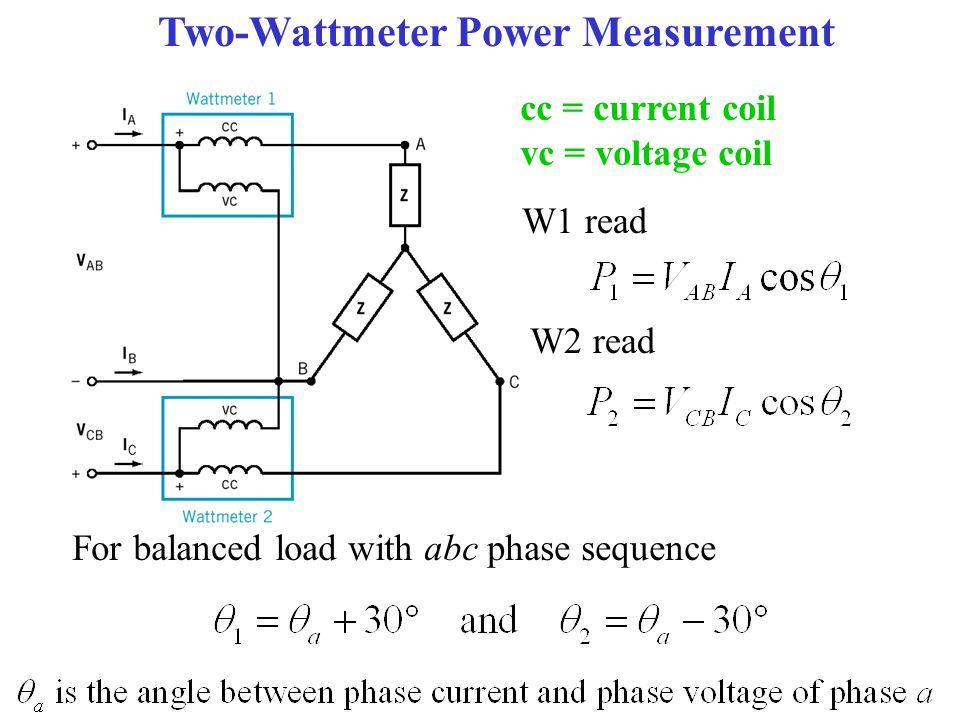 Two-Wattmeter Power Measurement