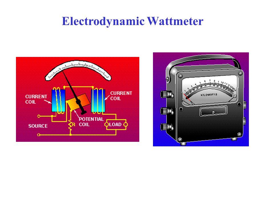 Electrodynamic Wattmeter