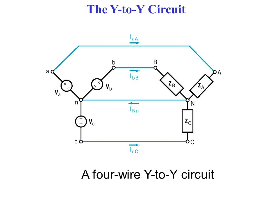 The Y-to-Y Circuit A four-wire Y-to-Y circuit